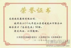 Year 2009 50 strongest of the Hundred Strongest Enterprises in Comprehensive Strength in Architecture of Jiangsu Provinc